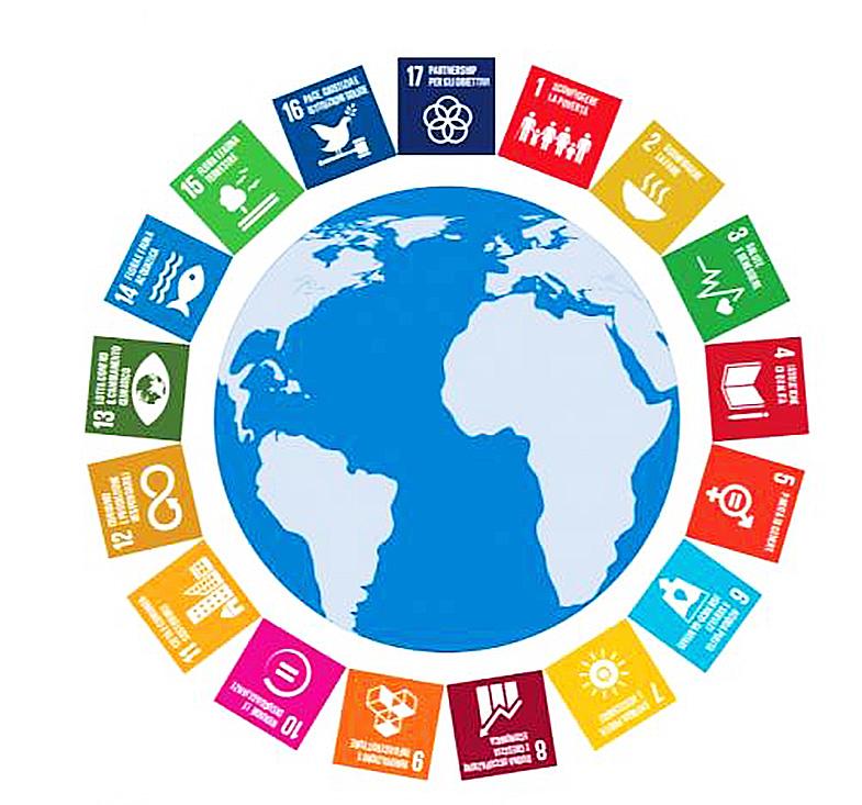 Impactos da Covid19 sobre os Objetivos de Desenvolvimento Sustentável da ONU